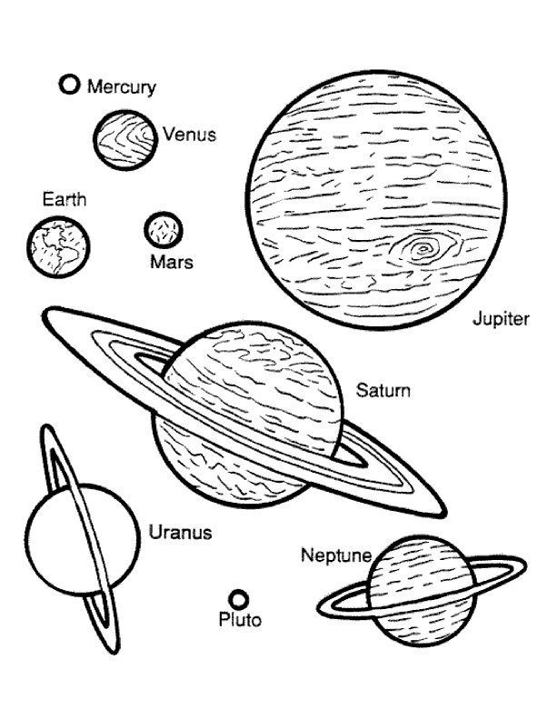 Planets Solar System Coloring Pages