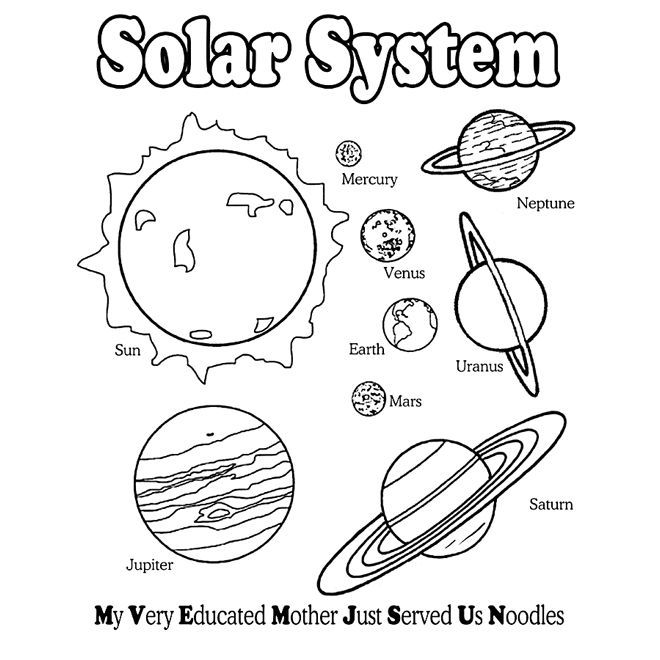 Planets mnemonic Worksheet