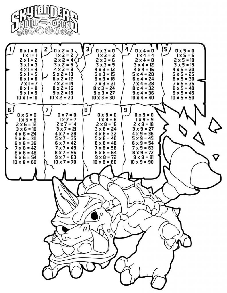 Coloring Multiplication Cheat Sheet