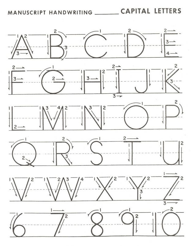 Alphabet - Kindergarten Handwriting Worksheets