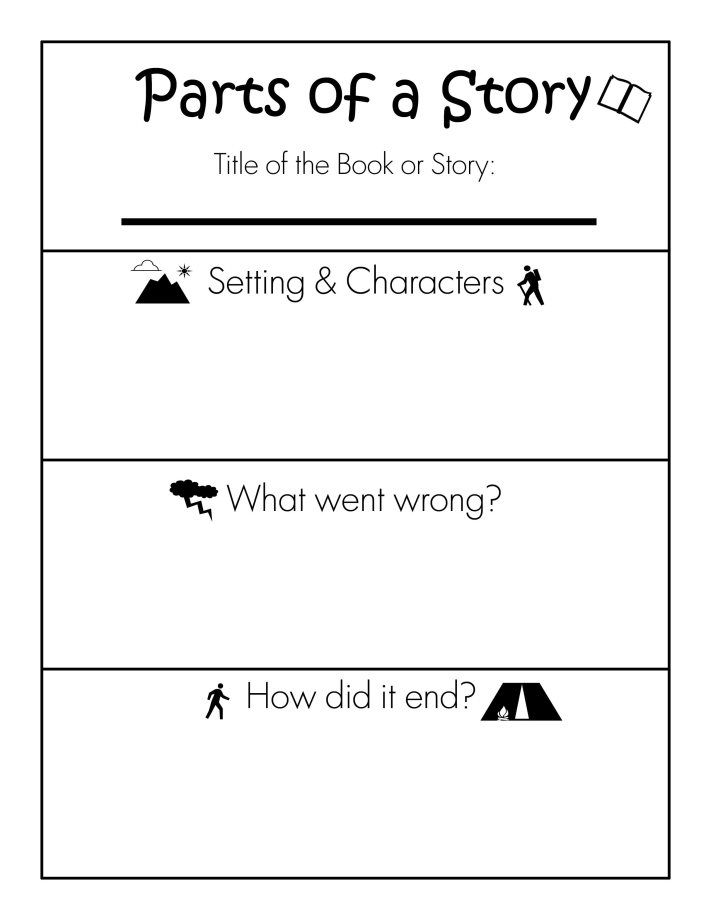 2nd Grade Writing Parts of a Story Worksheet