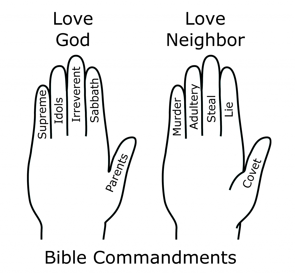 Bible Commandments Coloring Page
