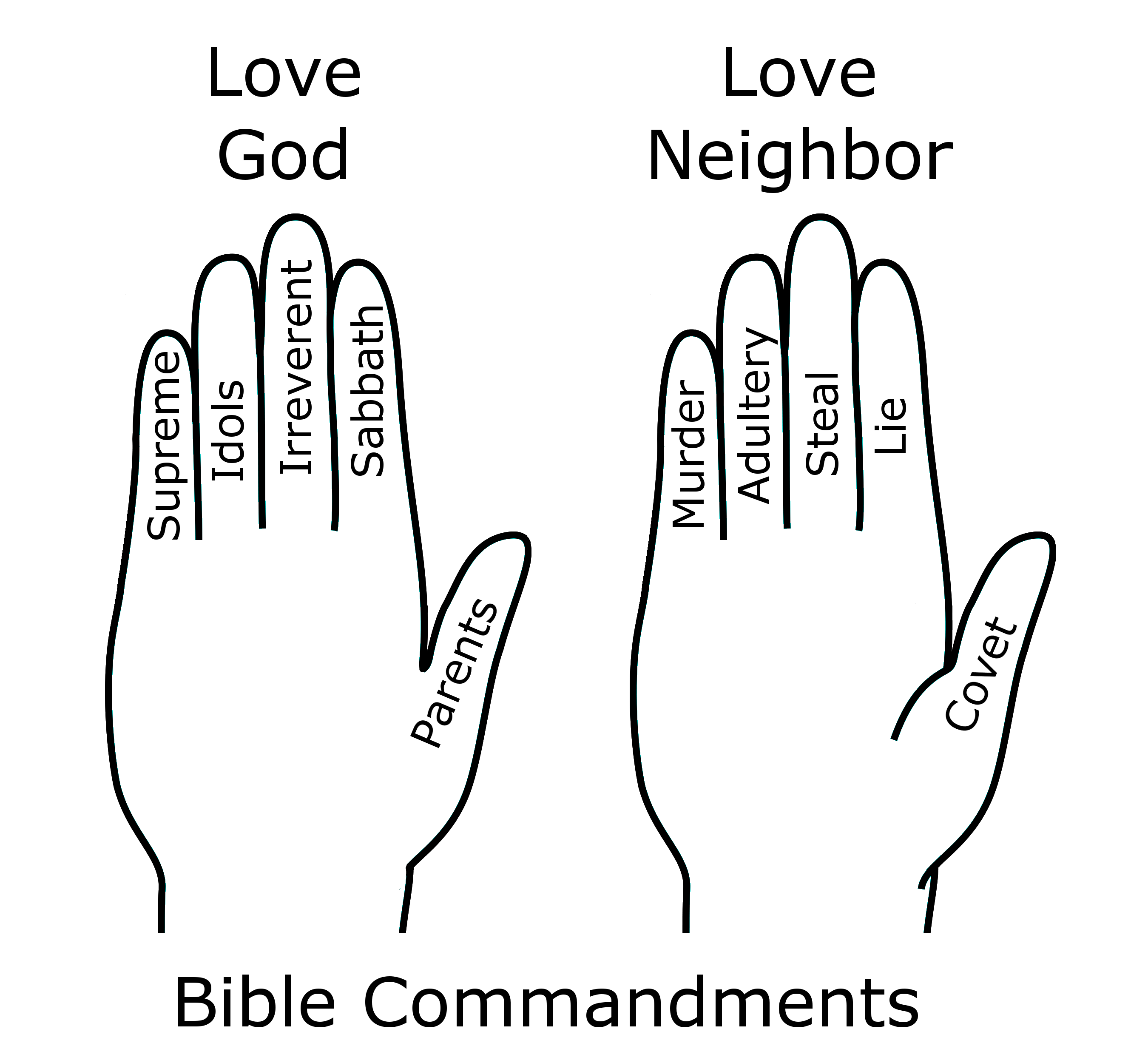 photo relating to 10 Commandments Printable Worksheets identified as 10 Commandments Coloring Webpages - Perfect Coloring Internet pages For Children