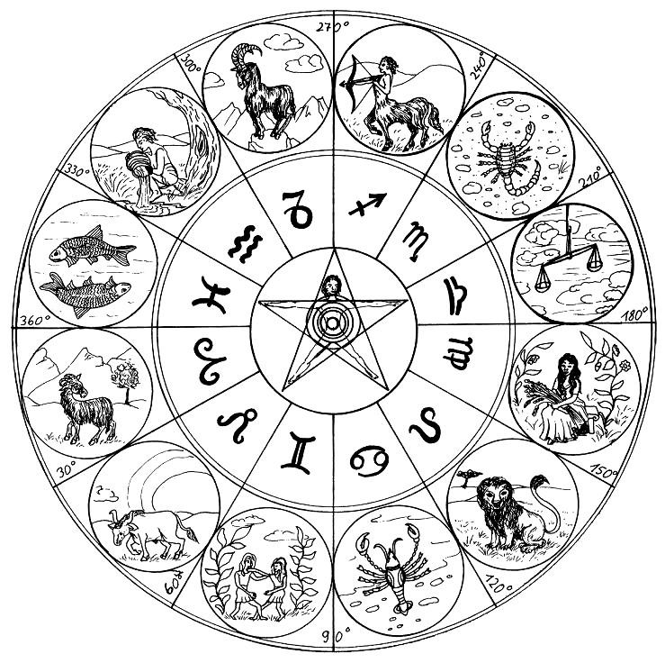 Cool Zodiac Chart Coloring Page