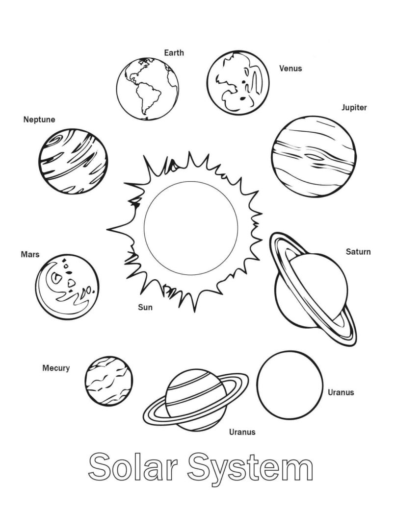 Solar System Planets Coloring Pages